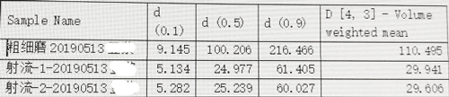 乳品微射流高压均质后粒径检测结果.png