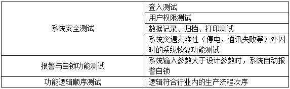 PLC确认项目.png