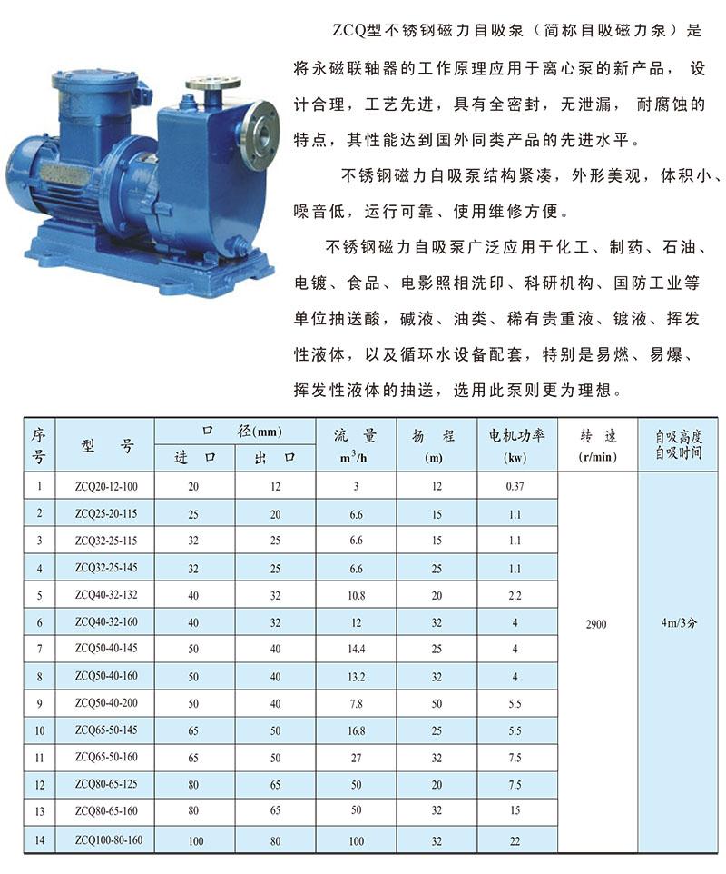 18ZCQ自吸不锈钢磁力泵简介选型.jpg