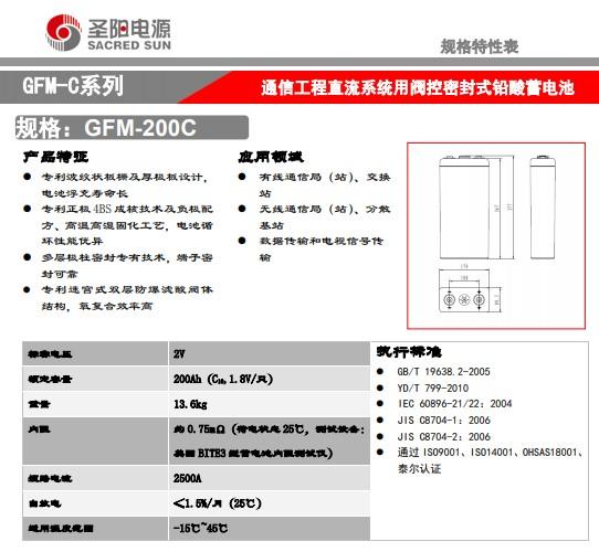 GFM-200C.JPG