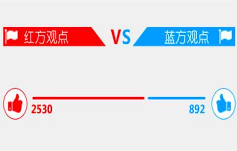 投票红方获胜
