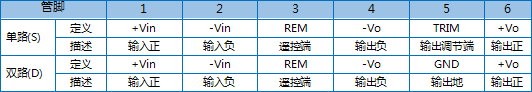 RBT系列管脚定义