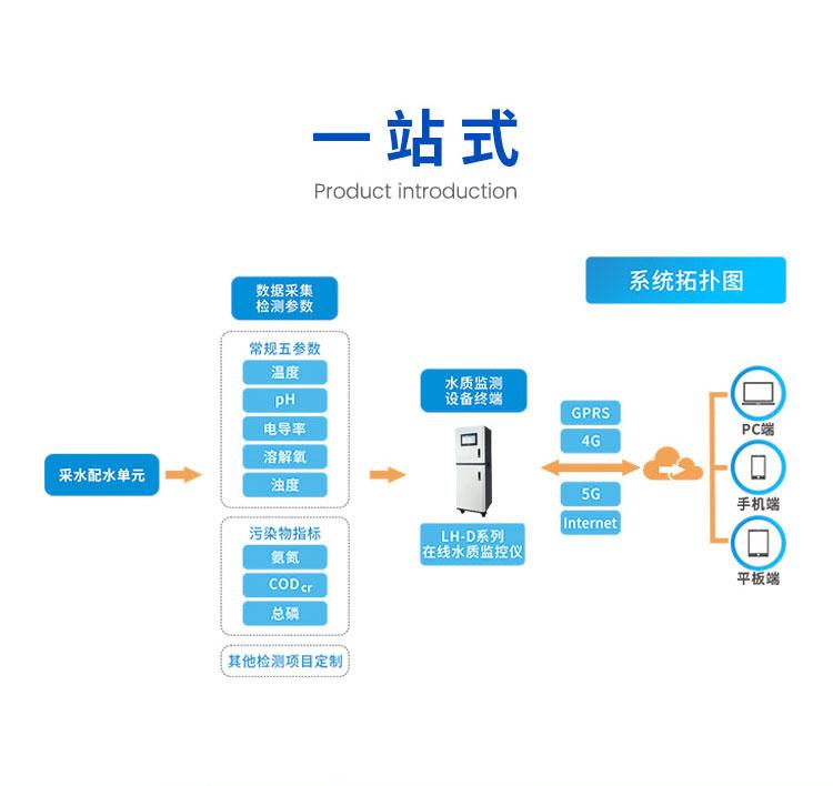 柜式COD-氨氮-总磷-总氮详情页_04.jpg