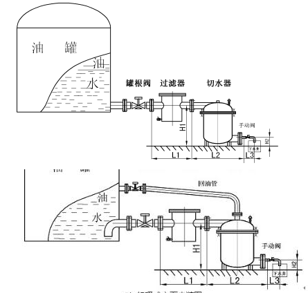 自动切水器安装