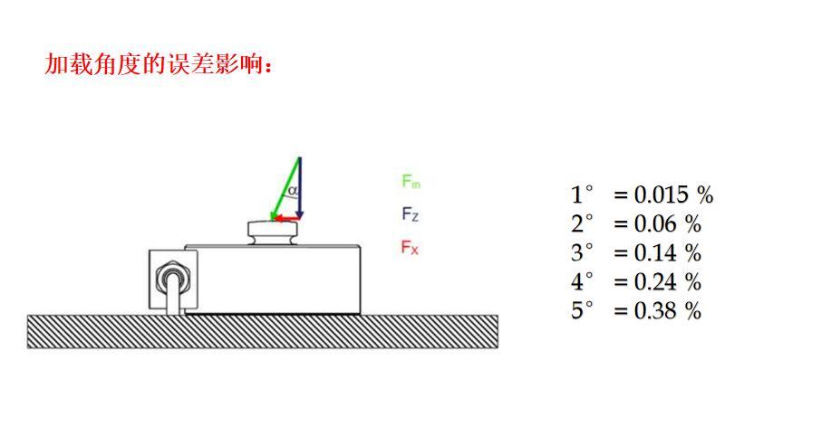 压力传感器测力称重.jpg