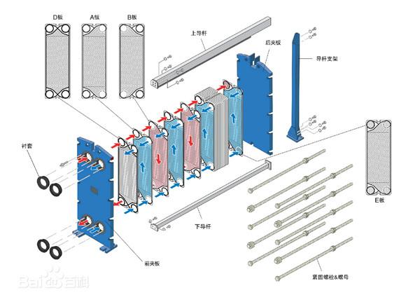 板式换热器生产厂家1.jpg